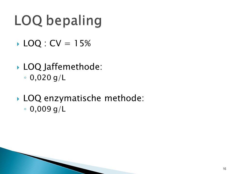 LOQ : CV = 15%  LOQ Jaffemethode: ◦ 0,020 g/L  LOQ enzymatische methode: ◦ 0,009 g/L 16