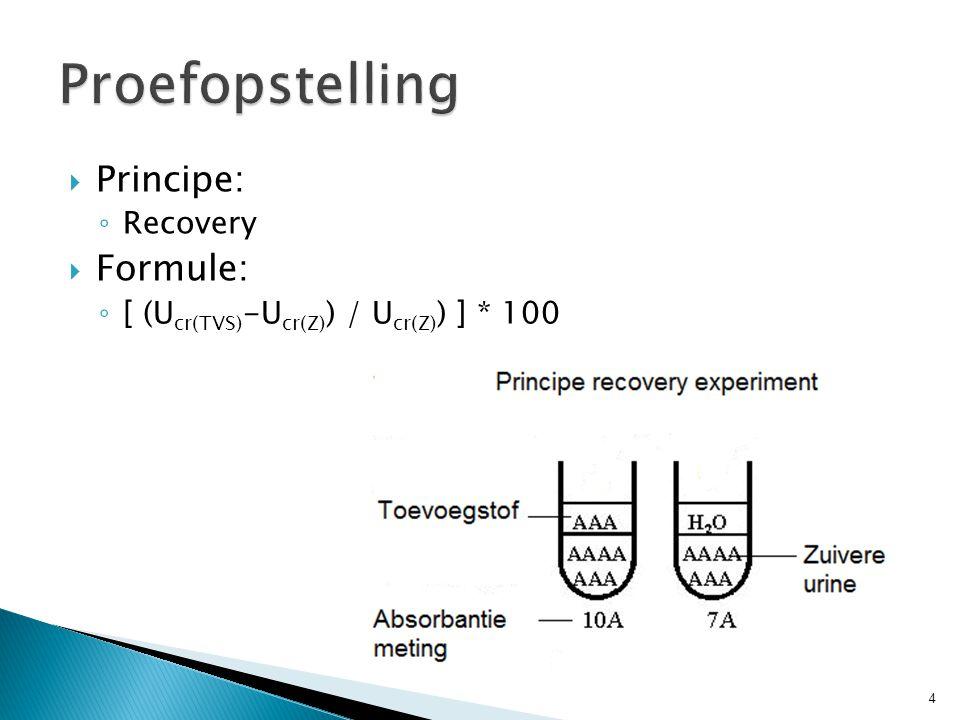  Principe: ◦ Recovery  Formule: ◦ [ (U cr(TVS) -U cr(Z) ) / U cr(Z) ) ] * 100 4