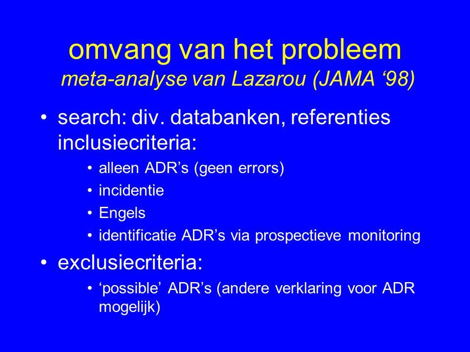 omvang van het probleem meta-analyse van Lazarou (JAMA '98) search: div. databanken, referenties inclusiecriteria: alleen ADR's (geen errors) incident