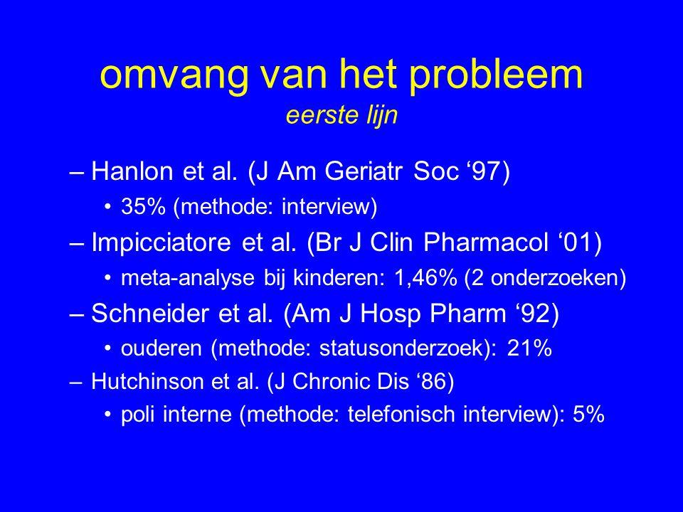 omvang van het probleem eerste lijn –Hanlon et al. (J Am Geriatr Soc '97) 35% (methode: interview) –Impicciatore et al. (Br J Clin Pharmacol '01) meta
