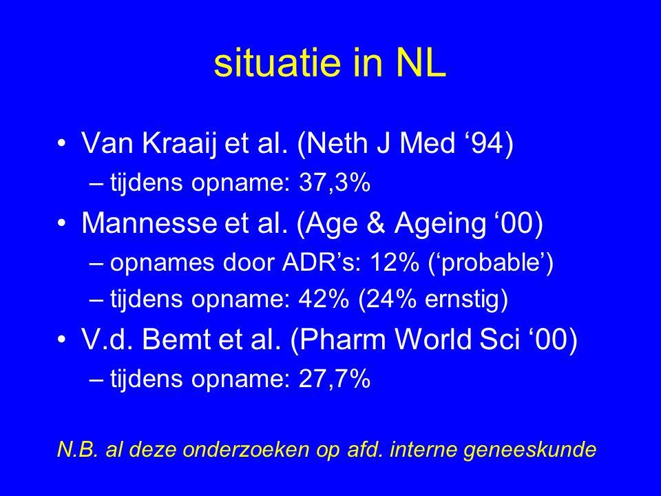 situatie in NL Van Kraaij et al. (Neth J Med '94) –tijdens opname: 37,3% Mannesse et al. (Age & Ageing '00) –opnames door ADR's: 12% ('probable') –tij