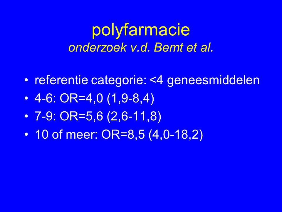 polyfarmacie onderzoek v.d. Bemt et al. referentie categorie: <4 geneesmiddelen 4-6: OR=4,0 (1,9-8,4) 7-9: OR=5,6 (2,6-11,8) 10 of meer: OR=8,5 (4,0-1
