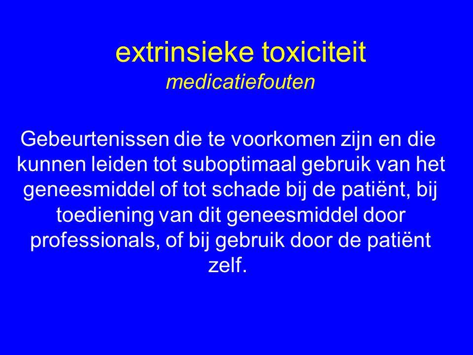 extrinsieke toxiciteit medicatiefouten Gebeurtenissen die te voorkomen zijn en die kunnen leiden tot suboptimaal gebruik van het geneesmiddel of tot s