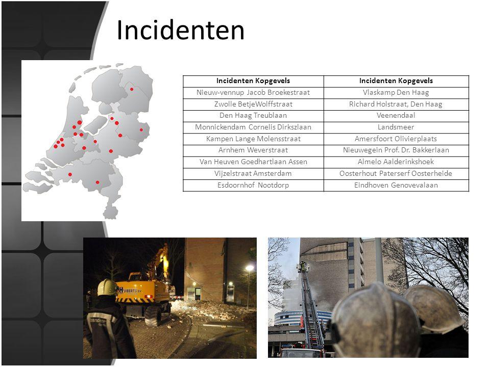 Incidenten Incidenten Kopgevels Nieuw-vennup Jacob BroekestraatVlaskamp Den Haag Zwolle BetjeWolffstraatRichard Holstraat, Den Haag Den Haag Treublaan