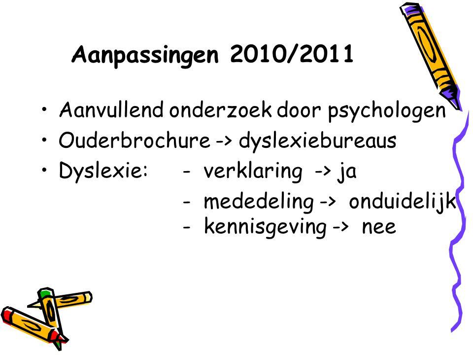 Aanpassingen 2010/2011 Aanvullend onderzoek door psychologen Ouderbrochure -> dyslexiebureaus Dyslexie: - verklaring -> ja - mededeling -> onduidelijk