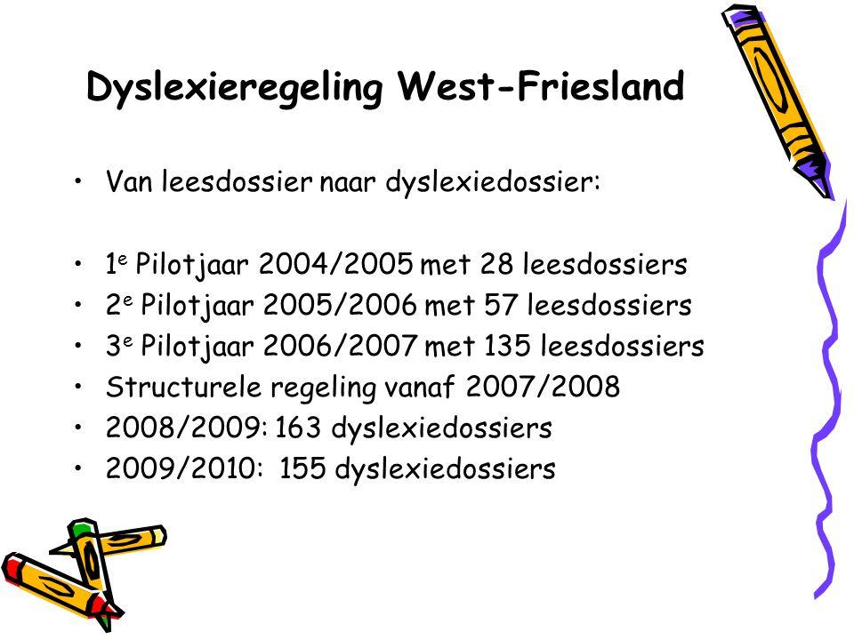 Dyslexieregeling West-Friesland Van leesdossier naar dyslexiedossier: 1 e Pilotjaar 2004/2005 met 28 leesdossiers 2 e Pilotjaar 2005/2006 met 57 leesd