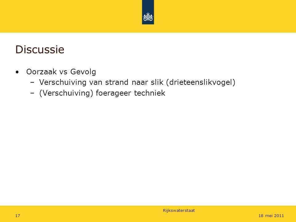 Rijkswaterstaat 1718 mei 2011 Discussie Oorzaak vs Gevolg –Verschuiving van strand naar slik (drieteenslikvogel) –(Verschuiving) foerageer techniek