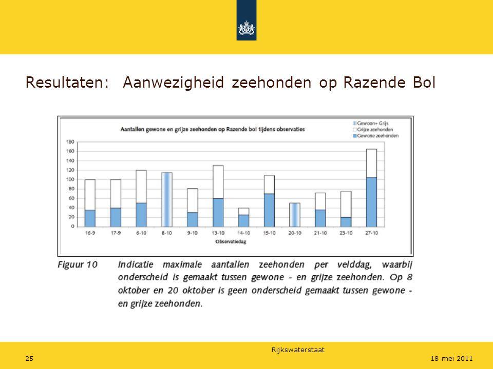 Rijkswaterstaat 2518 mei 2011 Resultaten: Aanwezigheid zeehonden op Razende Bol