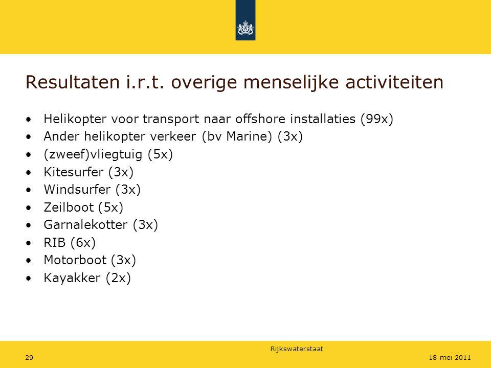Rijkswaterstaat 2918 mei 2011 Resultaten i.r.t. overige menselijke activiteiten Helikopter voor transport naar offshore installaties (99x) Ander helik