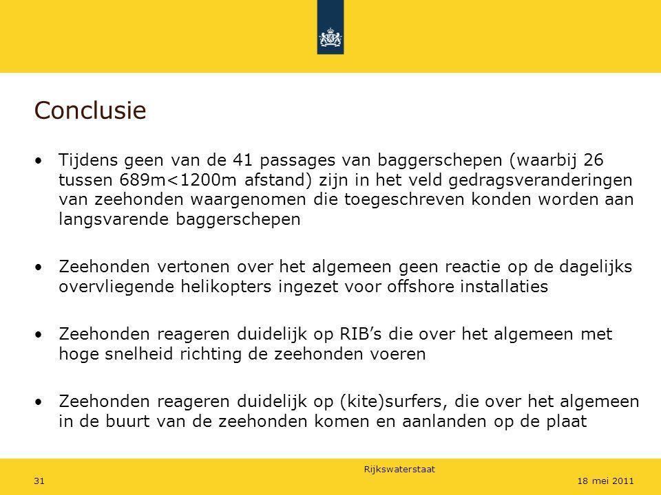 Rijkswaterstaat 3118 mei 2011 Conclusie Tijdens geen van de 41 passages van baggerschepen (waarbij 26 tussen 689m<1200m afstand) zijn in het veld gedr