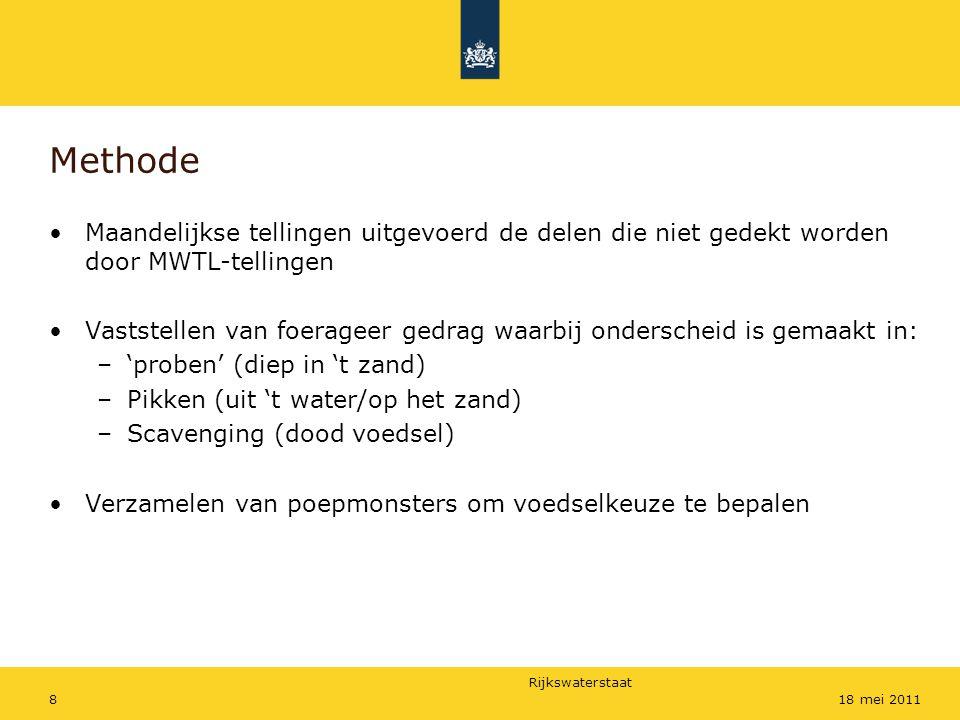 Rijkswaterstaat 818 mei 2011 Methode Maandelijkse tellingen uitgevoerd de delen die niet gedekt worden door MWTL-tellingen Vaststellen van foerageer g