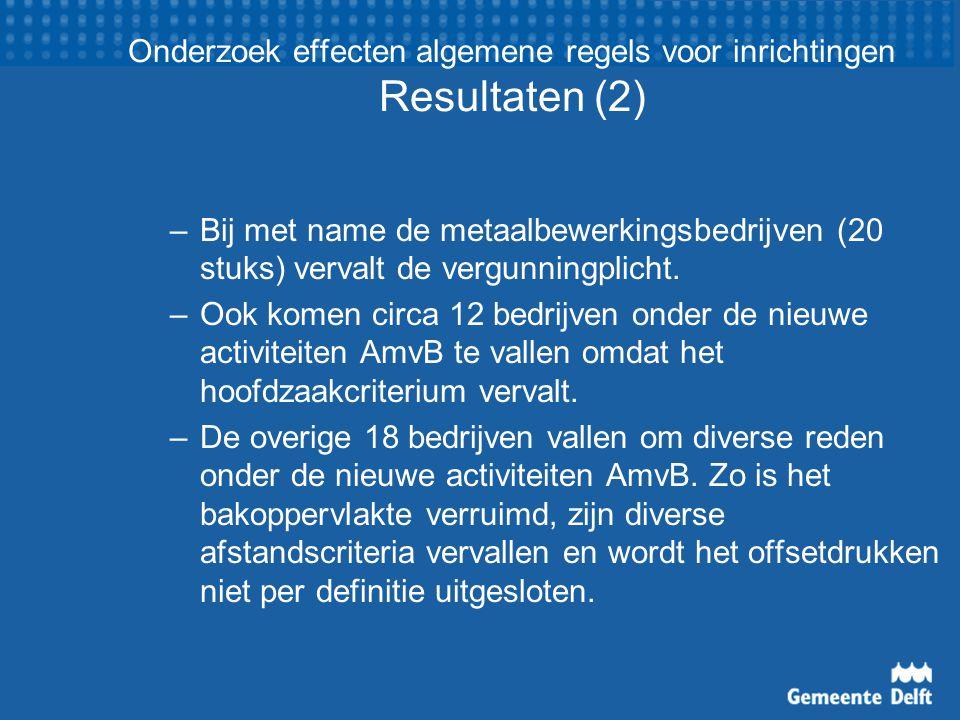 Onderzoek effecten algemene regels voor inrichtingen Resultaten (2) – Bij met name de metaalbewerkingsbedrijven (20 stuks) vervalt de vergunningplicht