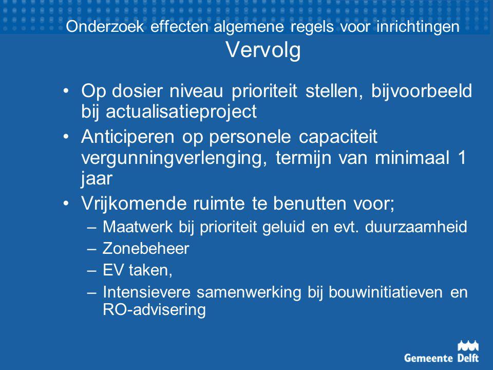 Onderzoek effecten algemene regels voor inrichtingen Vervolg Op dosier niveau prioriteit stellen, bijvoorbeeld bij actualisatieproject Anticiperen op