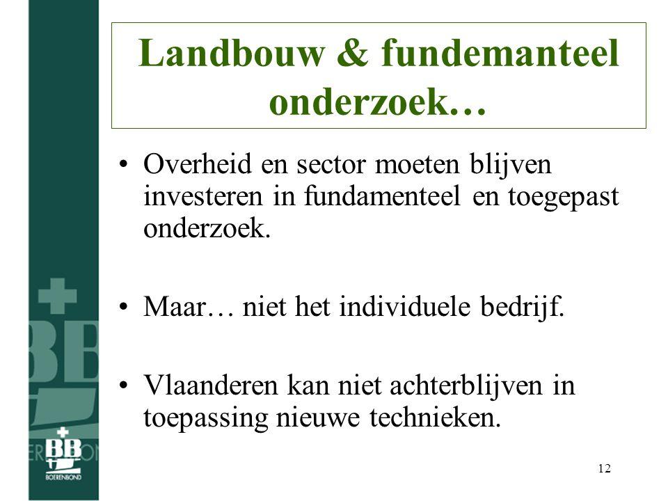12 Landbouw & fundemanteel onderzoek… Overheid en sector moeten blijven investeren in fundamenteel en toegepast onderzoek.