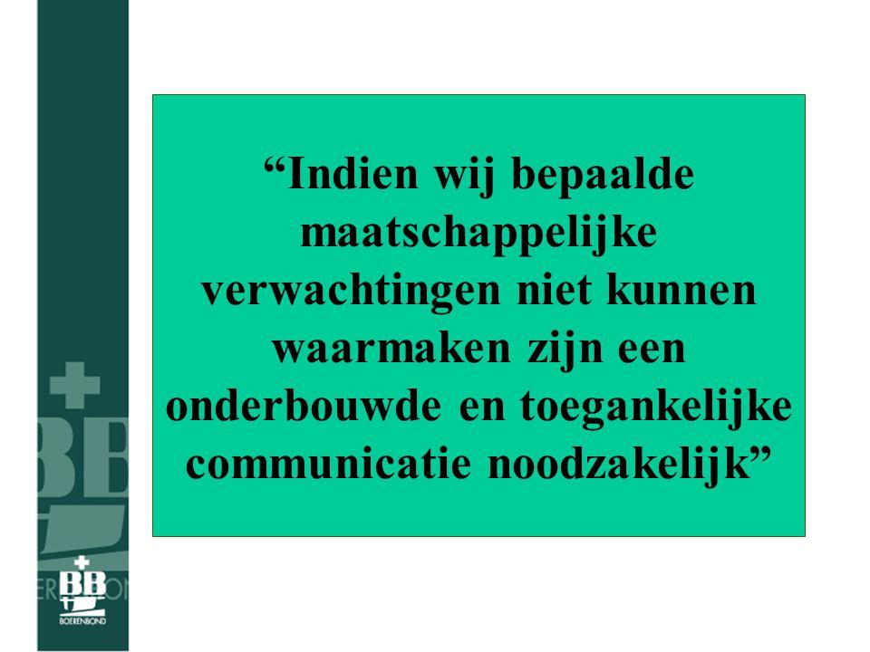 5 Drie sprookjes de wereld uit… Geen 'Zwarte Piet' In Vlaanderen moet blijvend voedsel geproduceerd worden (93%) Vlaanderen heeft in toekomst een eigen land- en tuinbouw nodig (84%) Familiale landbouw vormt beste garantie voor leefbare landbouw (71%)