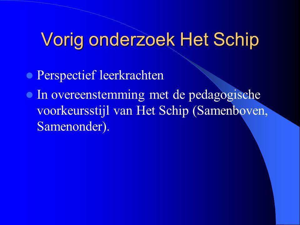 Vorig onderzoek Het Schip Perspectief leerkrachten In overeenstemming met de pedagogische voorkeursstijl van Het Schip (Samenboven, Samenonder).
