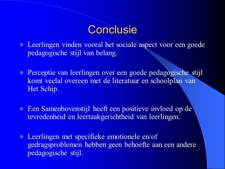Conclusie Leerlingen vinden vooral het sociale aspect voor een goede pedagogische stijl van belang. Perceptie van leerlingen over een goede pedagogisc