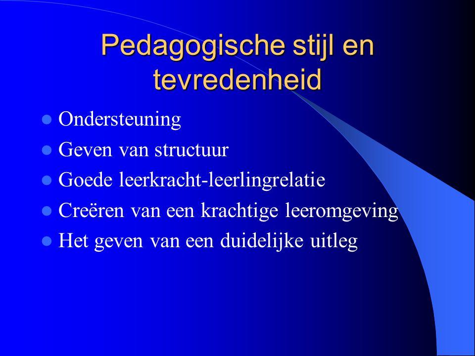 Perceptie leerlingen op een goede pedagogische stijl