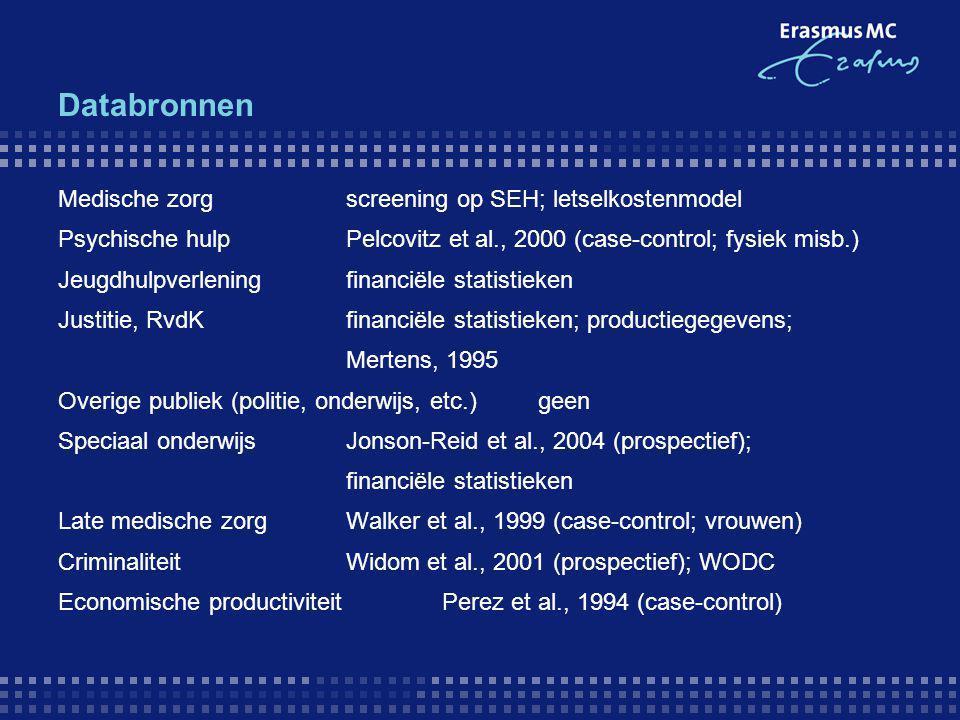 Databronnen Medische zorgscreening op SEH; letselkostenmodel Psychische hulpPelcovitz et al., 2000 (case-control; fysiek misb.) Jeugdhulpverleningfina