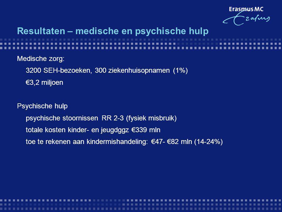 Resultaten – medische en psychische hulp Medische zorg: 3200 SEH-bezoeken, 300 ziekenhuisopnamen (1%) €3,2 miljoen Psychische hulp psychische stoornis