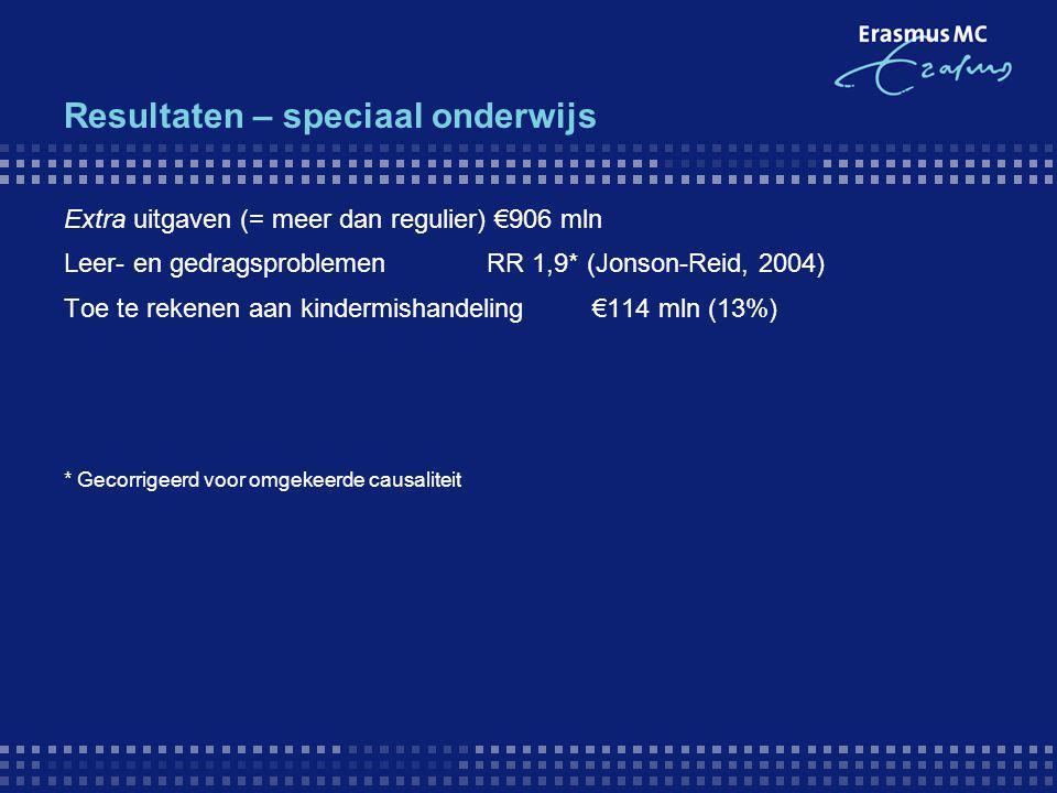 Resultaten – speciaal onderwijs Extra uitgaven (= meer dan regulier) €906 mln Leer- en gedragsproblemen RR 1,9* (Jonson-Reid, 2004) Toe te rekenen aan