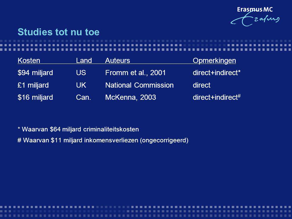 Studies tot nu toe KostenLandAuteursOpmerkingen $94 miljardUSFromm et al., 2001direct+indirect* £1 miljardUKNational Commissiondirect $16 miljardCan.M