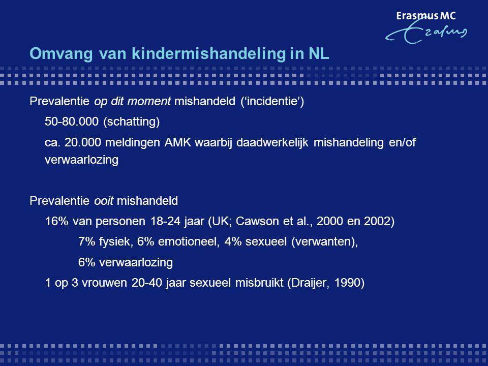 Omvang van kindermishandeling in NL Prevalentie op dit moment mishandeld ('incidentie') 50-80.000 (schatting) ca. 20.000 meldingen AMK waarbij daadwer