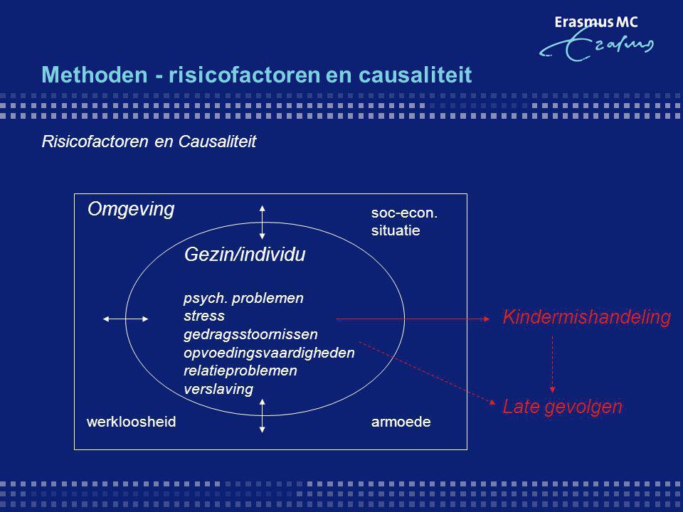 Methoden - causaliteit Individueel niveau: herinnering, verdringing, etc.