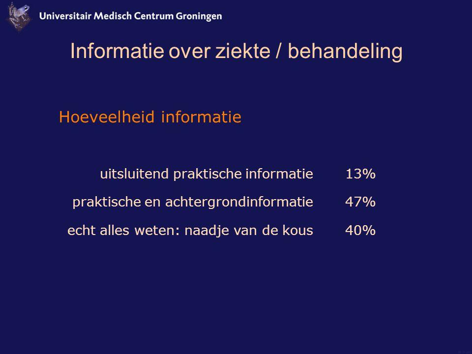 Informatie over ziekte / behandeling Hoeveelheid informatie uitsluitend praktische informatie13% praktische en achtergrondinformatie47% echt alles weten: naadje van de kous40%