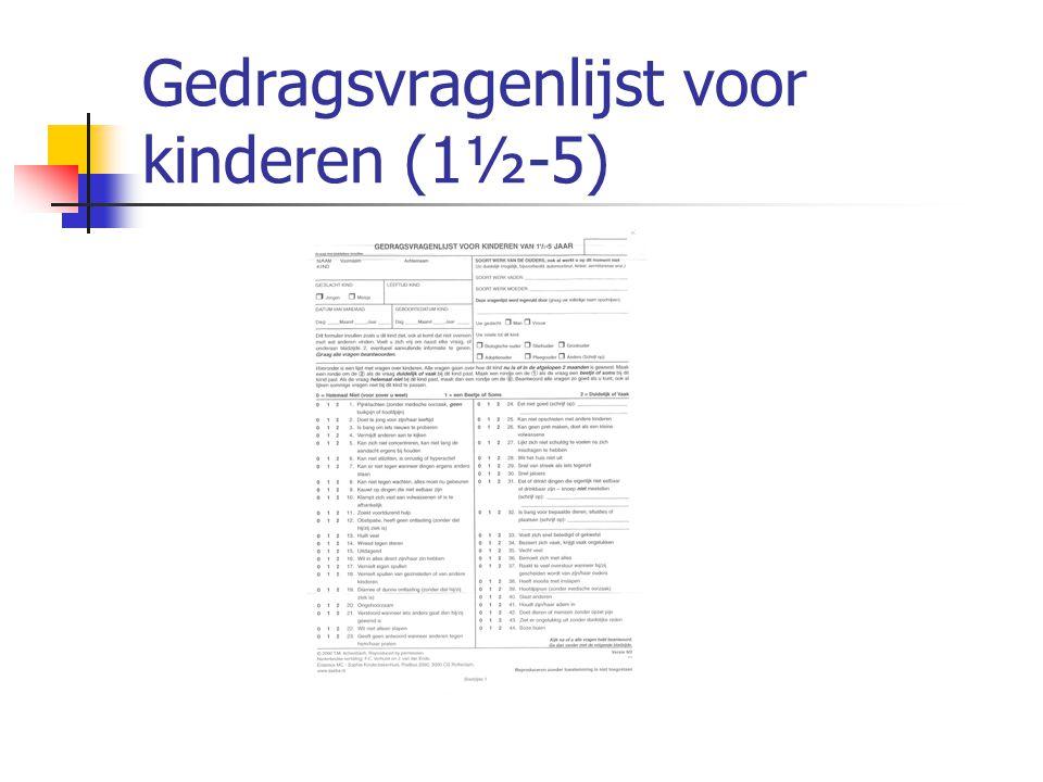 Gedragsvragenlijst voor kinderen (1½-5)