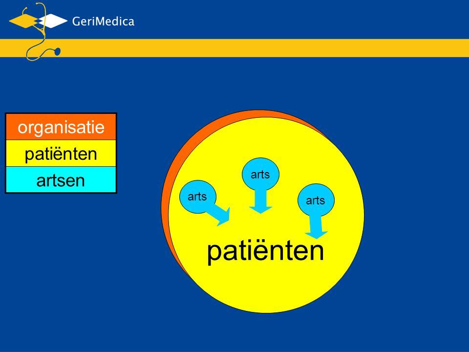 organisatie patiënten arts organisatie patiënten artsen arts