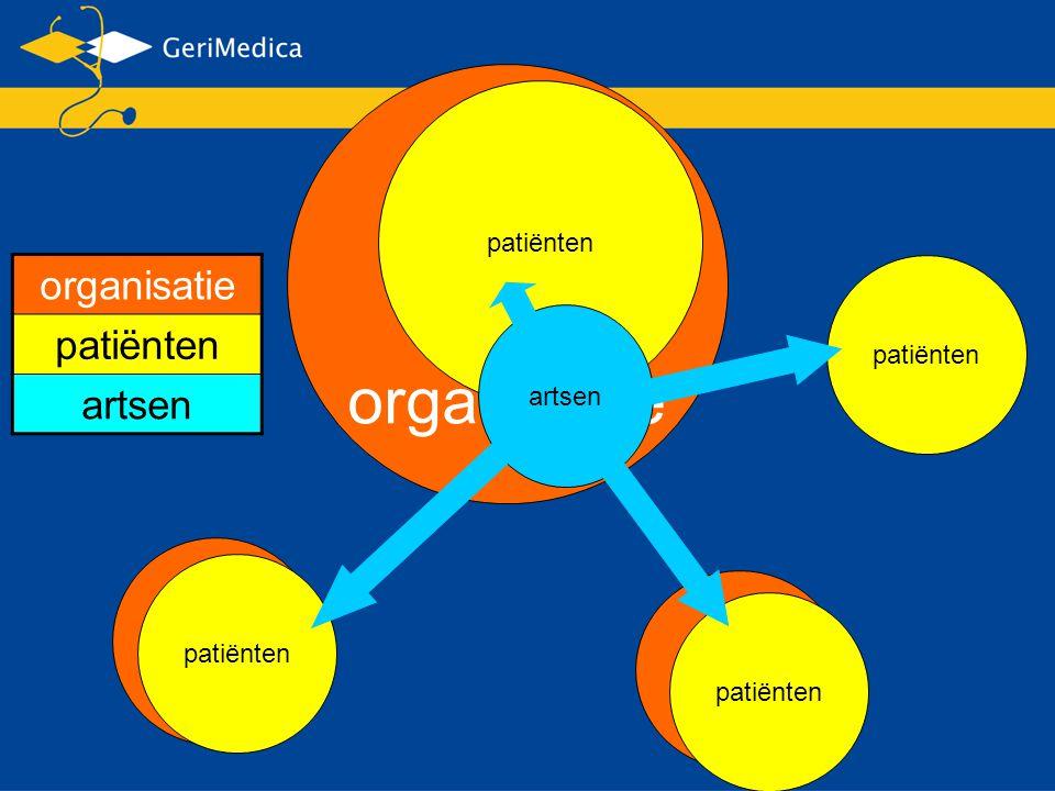 organisatie patiënten artsen organisatie patiënten artsen patiënten