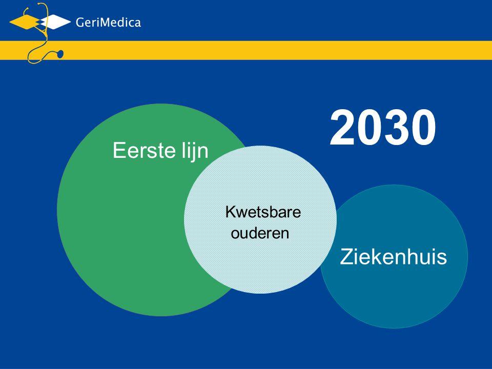 Eerste lijn Ziekenhuis Kwetsbare ouderen 2030
