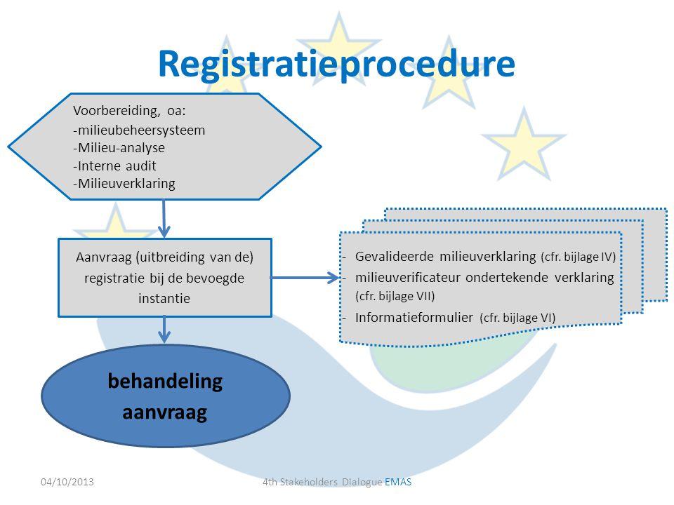 04/10/20134th Stakeholders Dialogue EMAS Voorbereiding, oa: -milieubeheersysteem -Milieu-analyse -Interne audit -Milieuverklaring Aanvraag (uitbreidin