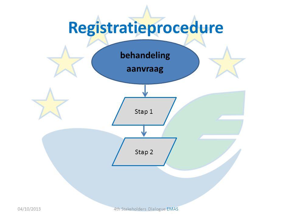 04/10/20134th Stakeholders Dialogue EMAS behandeling aanvraag Stap 1 Stap 2 Registratieprocedure