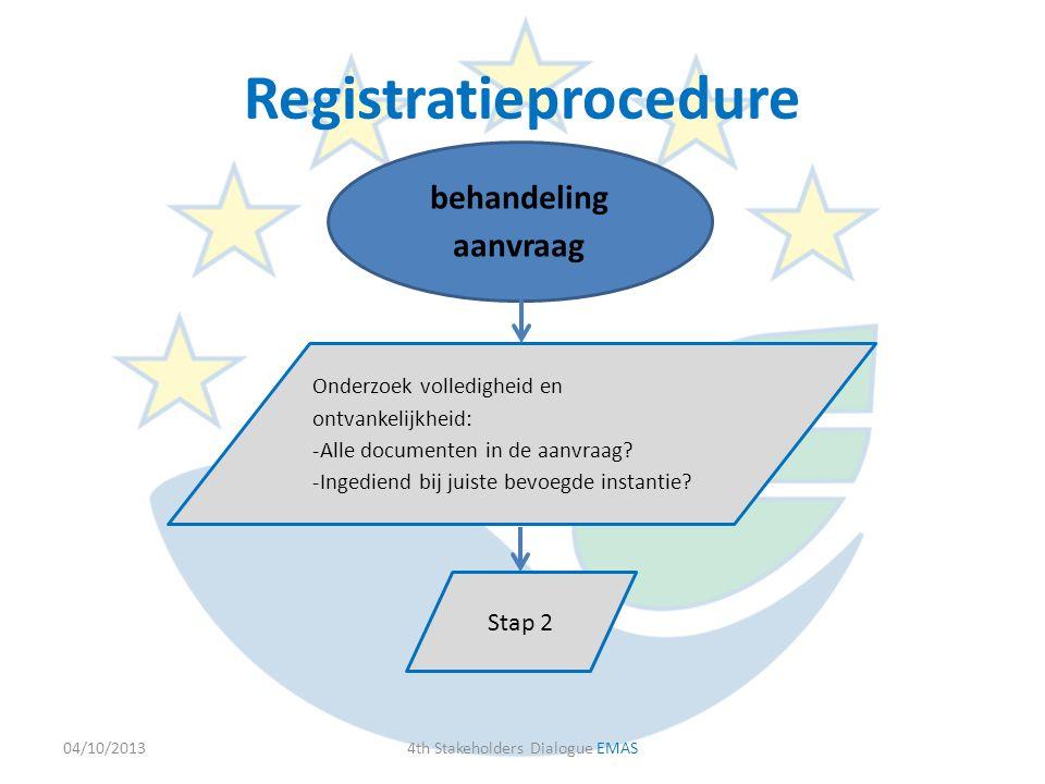 04/10/20134th Stakeholders Dialogue EMAS behandeling aanvraag Onderzoek volledigheid en ontvankelijkheid: -Alle documenten in de aanvraag? -Ingediend