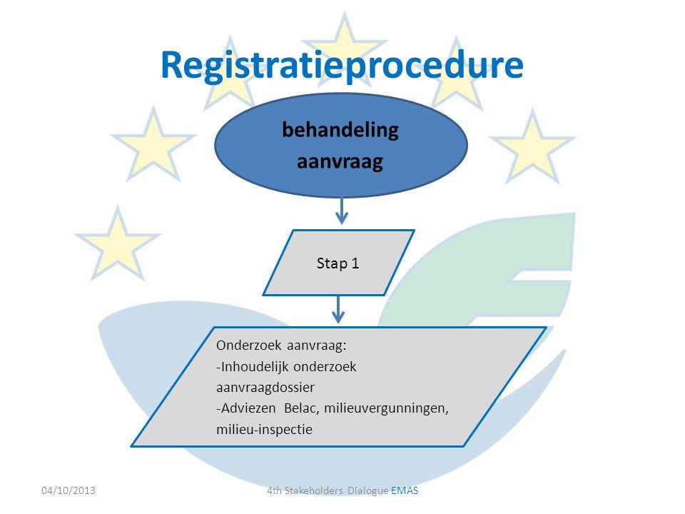 04/10/20134th Stakeholders Dialogue EMAS behandeling aanvraag Onderzoek aanvraag: -Inhoudelijk onderzoek aanvraagdossier -Adviezen Belac, milieuvergun
