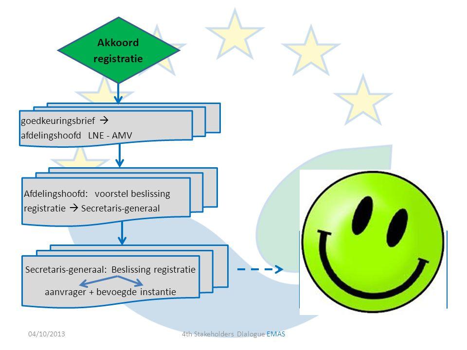 04/10/20134th Stakeholders Dialogue EMAS goedkeuringsbrief  afdelingshoofd LNE - AMV Afdelingshoofd: voorstel beslissing registratie  Secretaris-gen