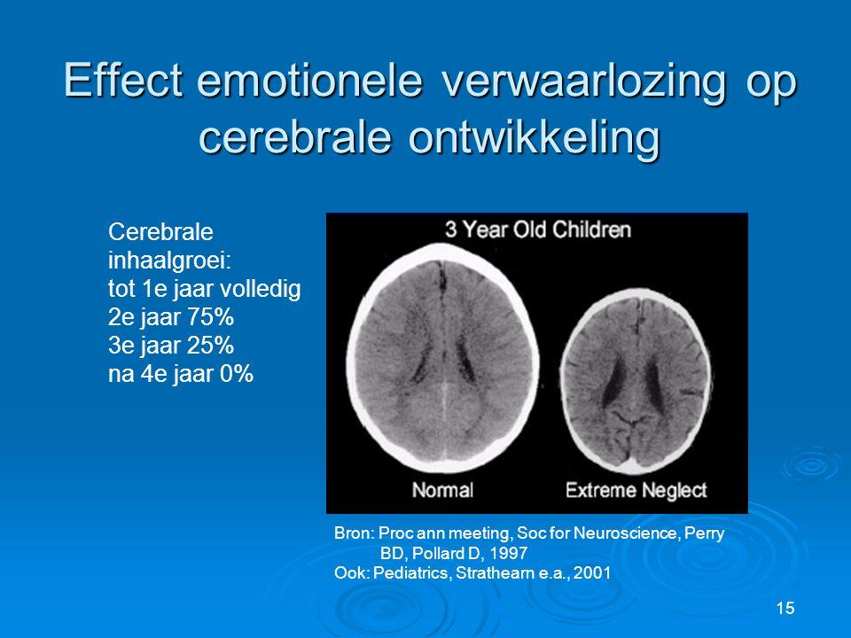 15 Effect emotionele verwaarlozing op cerebrale ontwikkeling Cerebrale inhaalgroei: tot 1e jaar volledig 2e jaar 75% 3e jaar 25% na 4e jaar 0% Bron: P