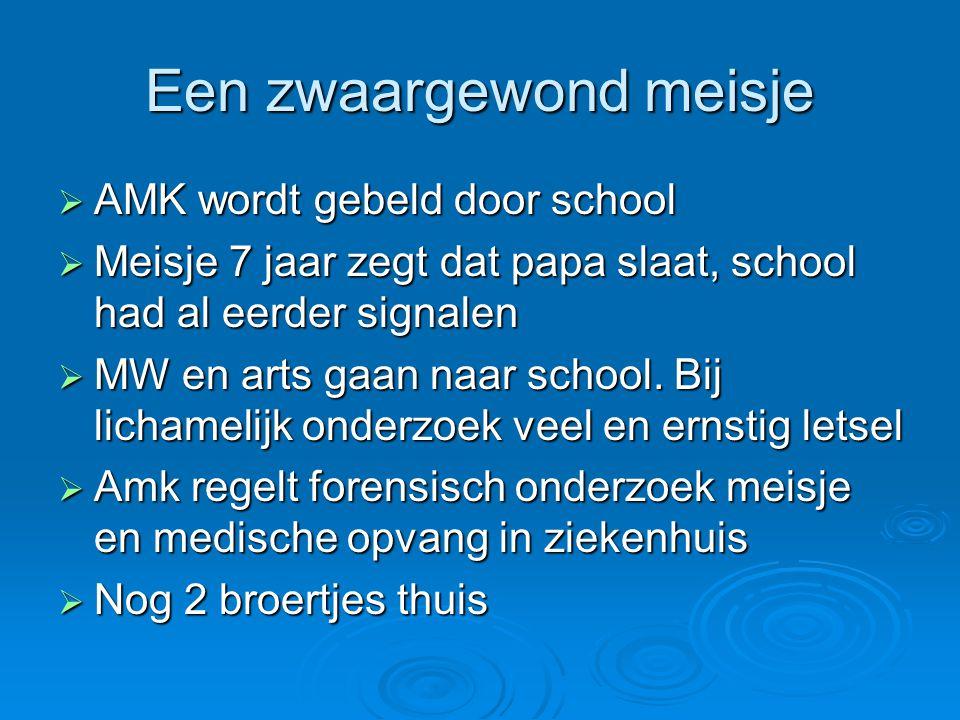 Een zwaargewond meisje  AMK wordt gebeld door school  Meisje 7 jaar zegt dat papa slaat, school had al eerder signalen  MW en arts gaan naar school