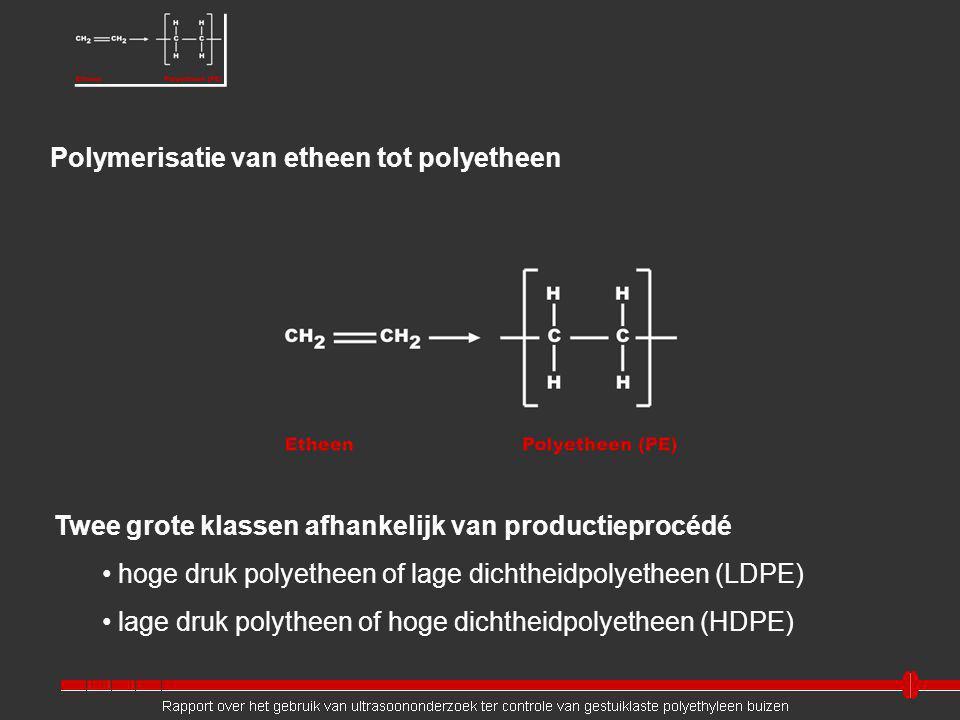 Hoge dichtheidpolyetheen (HDPE) Buizen Chemicaliën industrie Gas en water distributie PE-buizenwerk is nu meer dan 30.000 km Afvalwater sector (Aquafin) Stortplaatsen (OVAM).