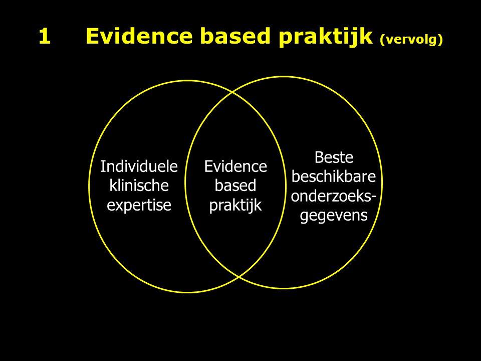 Evidence based praktijk Individuele klinische expertise Beste beschikbare onderzoeks- gegevens 1Evidence based praktijk (vervolg)