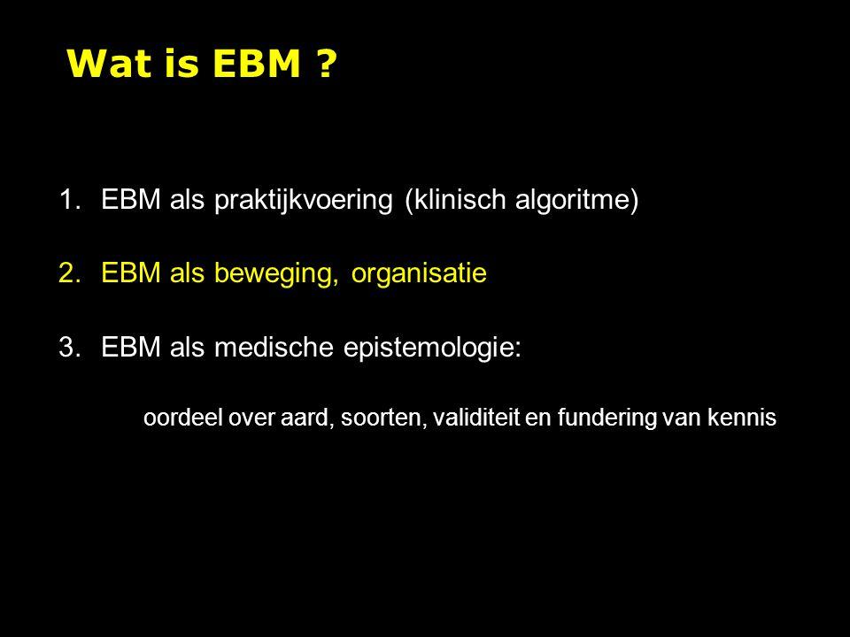 Wat is EBM .