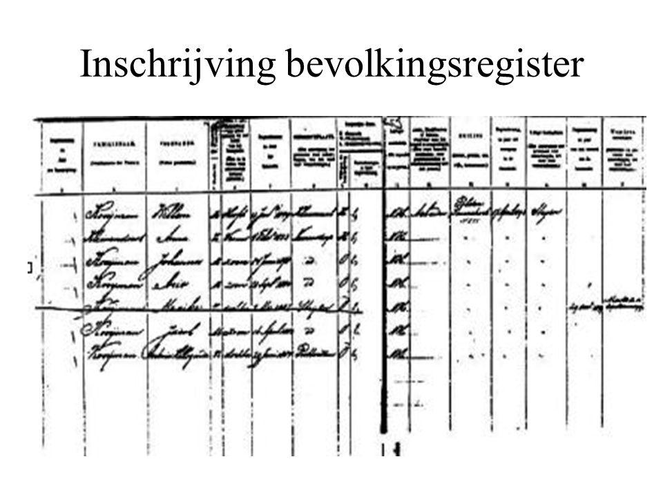 Inschrijving bevolkingsregister