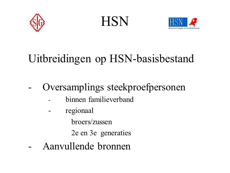 HSN Uitbreidingen op HSN-basisbestand -Oversamplings steekproefpersonen - binnen familieverband -regionaal broers/zussen 2e en 3e generaties -Aanvulle