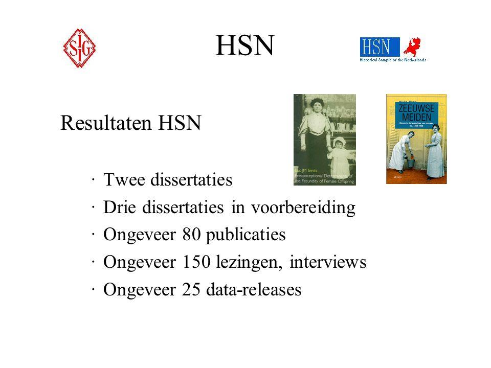 HSN Resultaten HSN ·Twee dissertaties ·Drie dissertaties in voorbereiding ·Ongeveer 80 publicaties ·Ongeveer 150 lezingen, interviews ·Ongeveer 25 dat