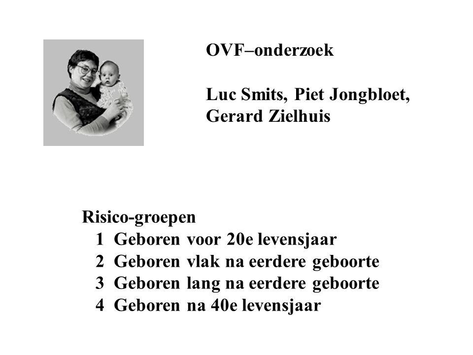 OVF–onderzoek Luc Smits, Piet Jongbloet, Gerard Zielhuis Risico-groepen 1 Geboren voor 20e levensjaar 2 Geboren vlak na eerdere geboorte 3 Geboren lan
