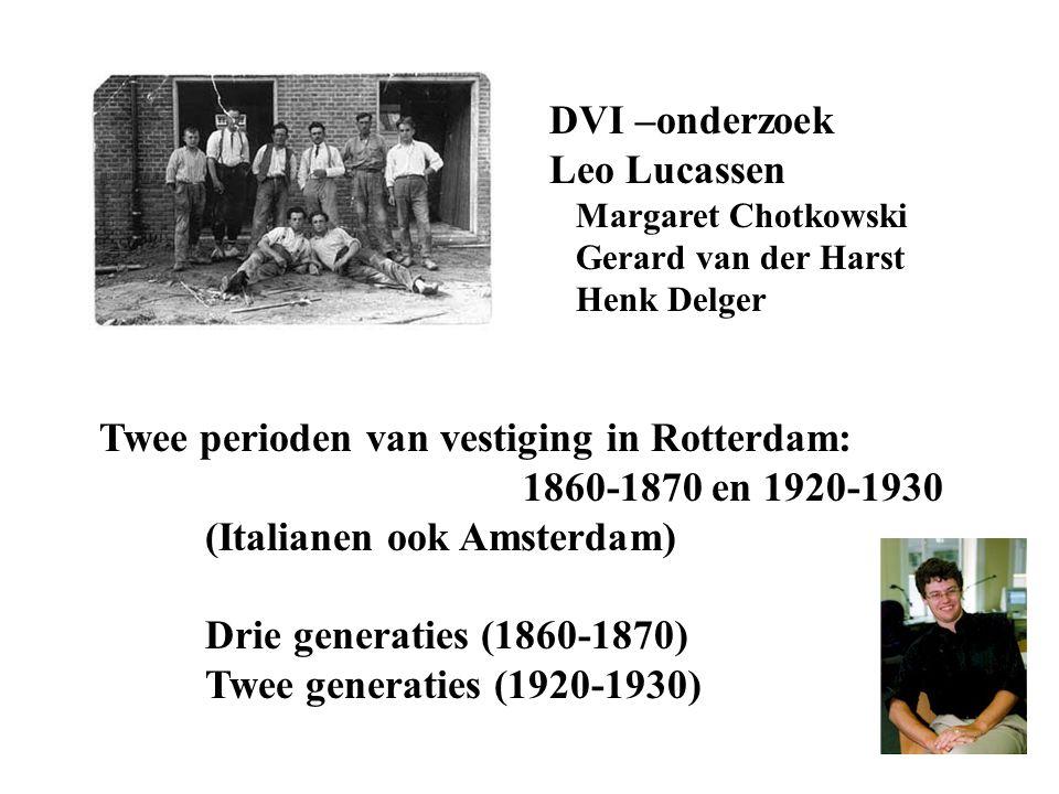 DVI –onderzoek Leo Lucassen Margaret Chotkowski Gerard van der Harst Henk Delger Twee perioden van vestiging in Rotterdam: 1860-1870 en 1920-1930 (Ita