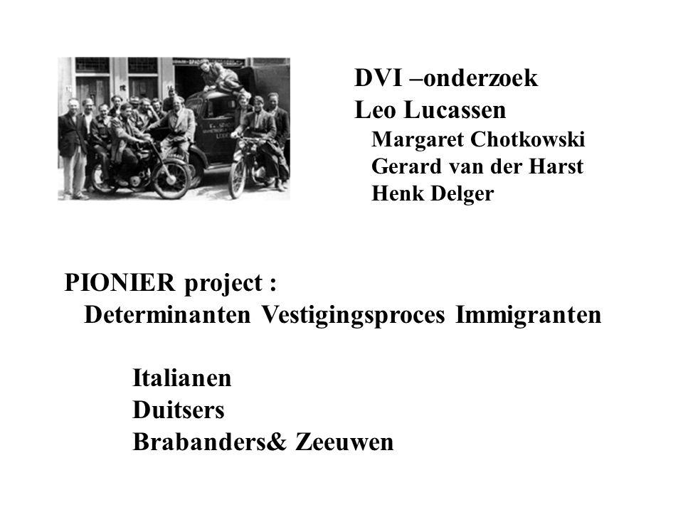 DVI –onderzoek Leo Lucassen Margaret Chotkowski Gerard van der Harst Henk Delger PIONIER project: Determinanten Vestigingsproces Immigranten Italianen