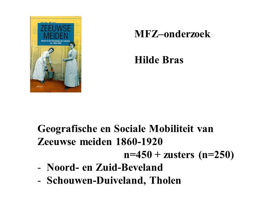 MFZ–onderzoek Hilde Bras Geografische en Sociale Mobiliteit van Zeeuwse meiden 1860-1920 n=450 + zusters (n=250) - Noord- en Zuid-Beveland - Schouwen-